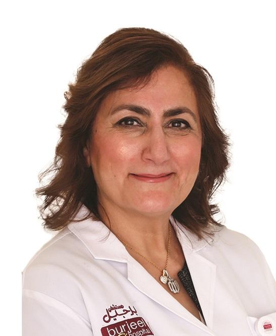 Dr. Yasmin Sajjad